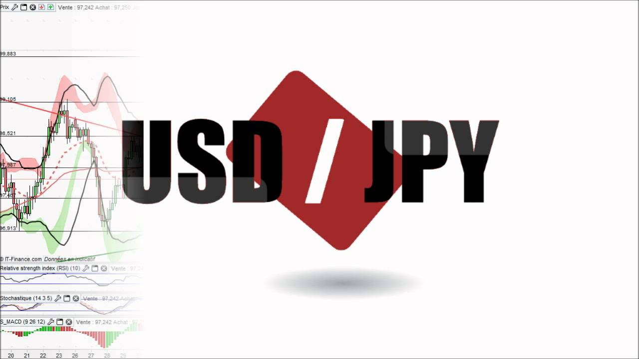 Eur jpy analyse forex