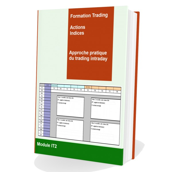 Rsi 2 trading strategies module