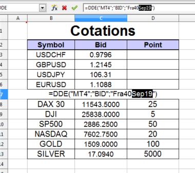 correlation cac 40 dax 30