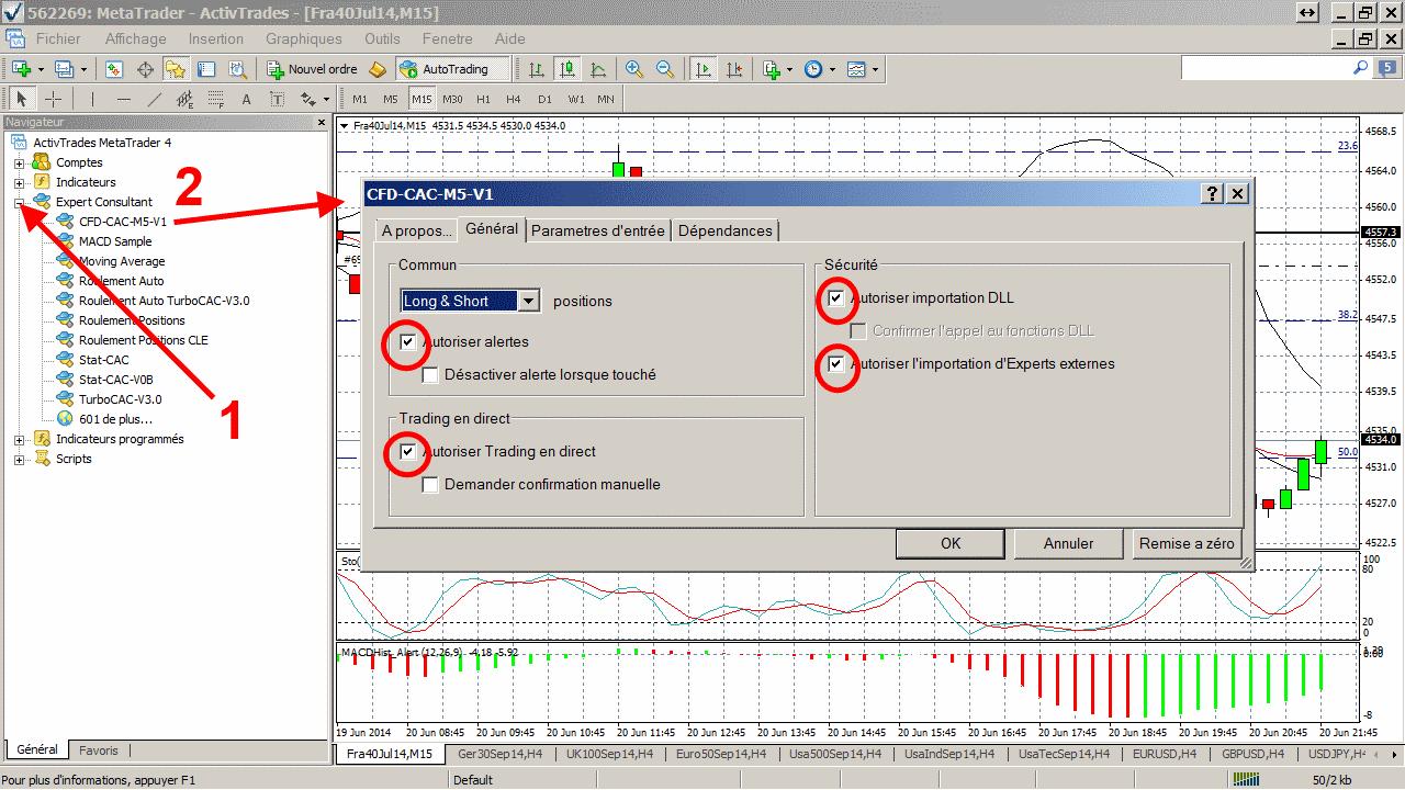 Apprendre trading option binaire
