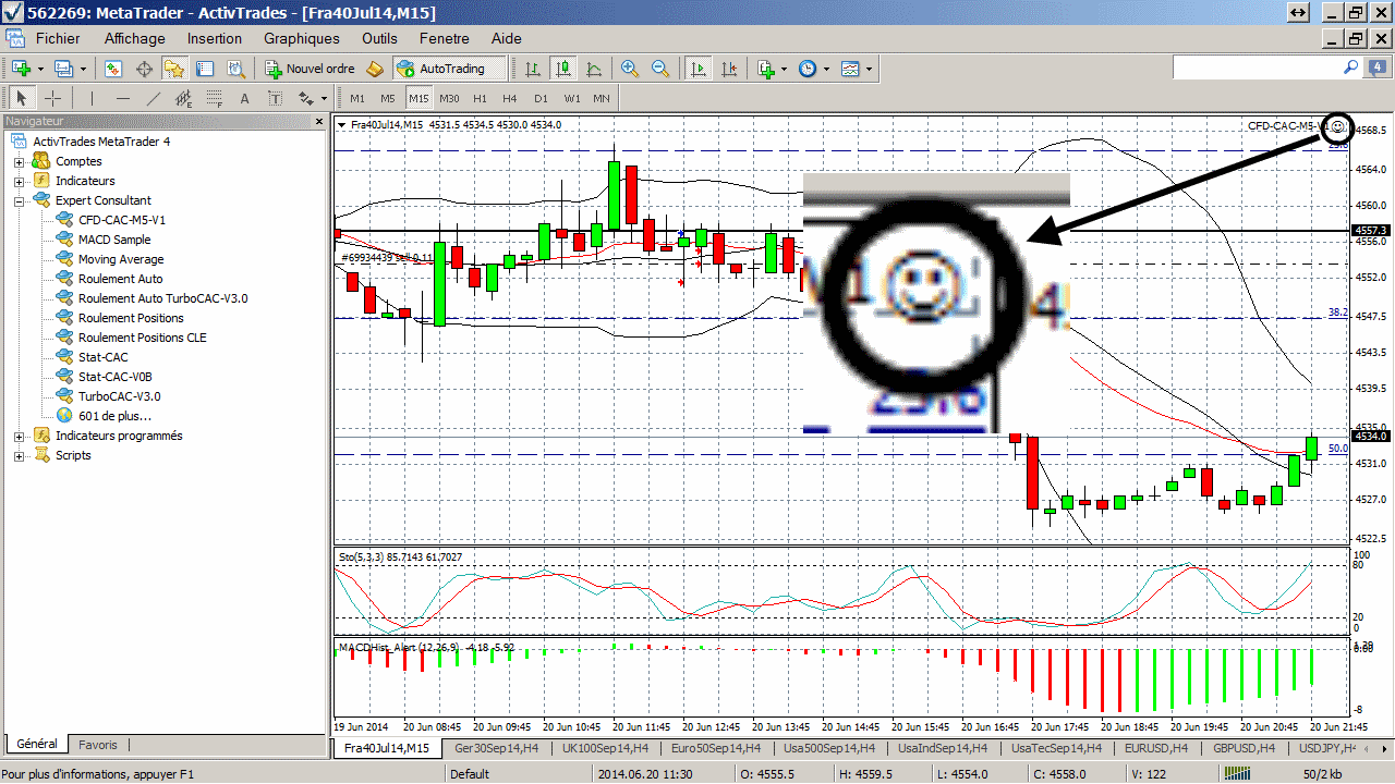 Trader pour compte propre forex