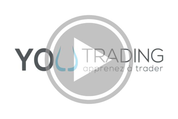 logovideoyoutrading