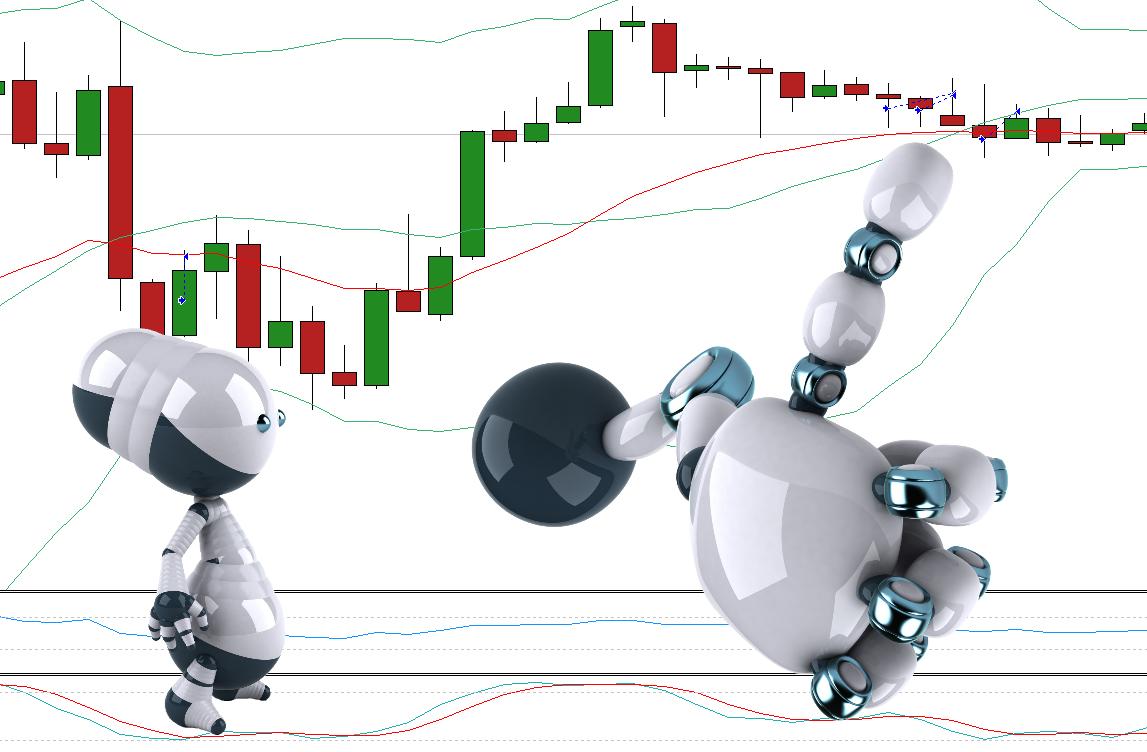 signal de trading