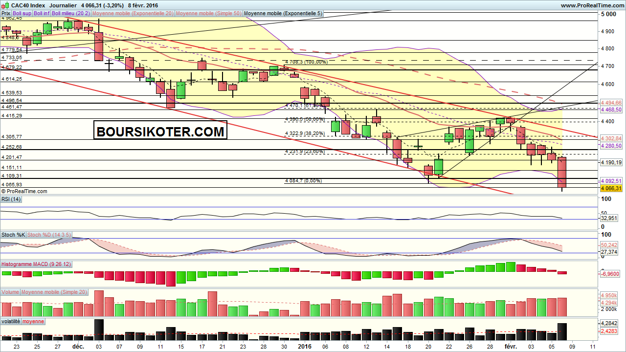 GO IN-DEPTH ON CAC 40