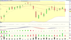 Analyse technique cac 40