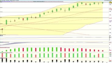 CAC 40 analyse