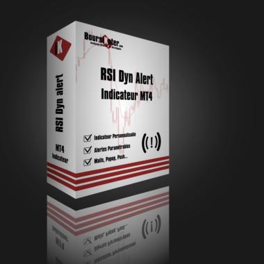 MT4 indicateur RSI Dyn alerte