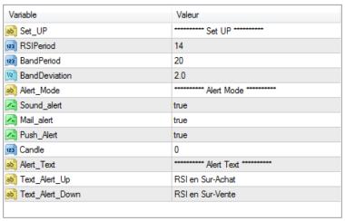 indicateur RSI Dyn zone MT4