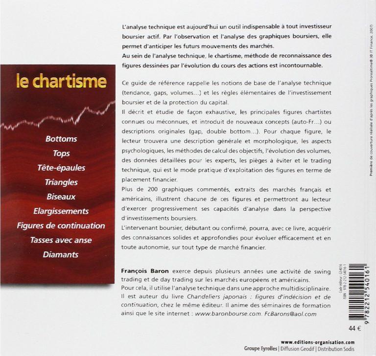 chartisme