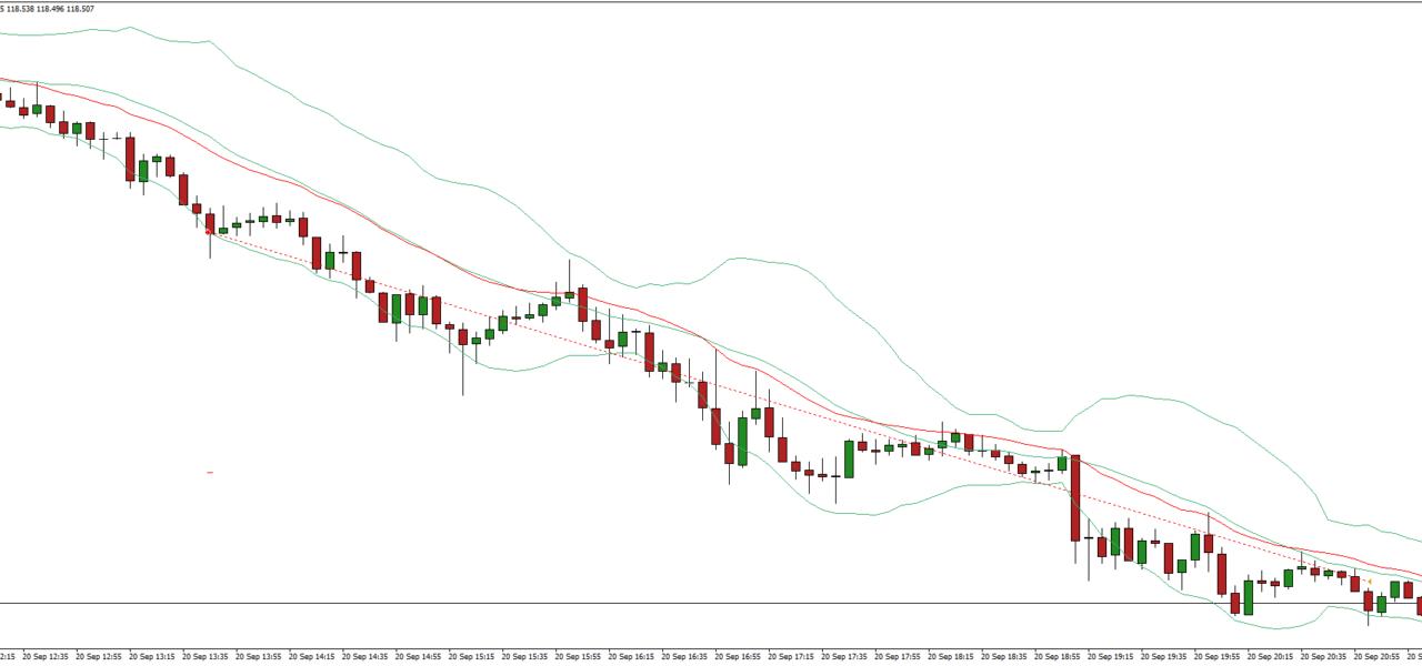 trade eur jpy