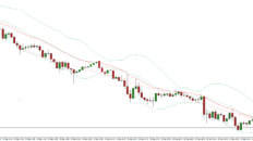 trade eur jpy