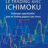 trading ichimoku