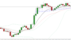 trading gbp usd