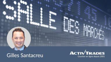 Trading Live en direct et sur compte réel du 14-10-2021 @ Sainte-Geneviève-des-Bois | Île-de-France | France