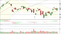 bourse analyse cac 40