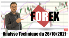 analyse bourse forex