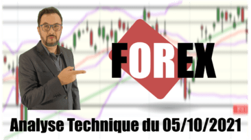 analyse forex